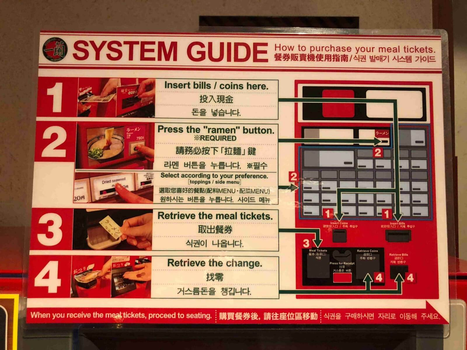 System guide to how to buy the ramen ticket