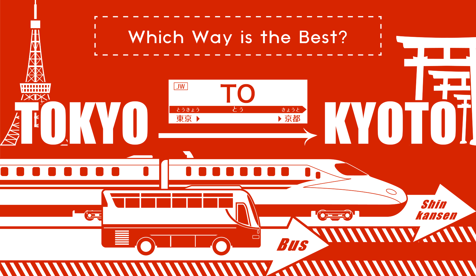 From Tokyo to Kyoto: Which Way is the Cheapest and Fastest??