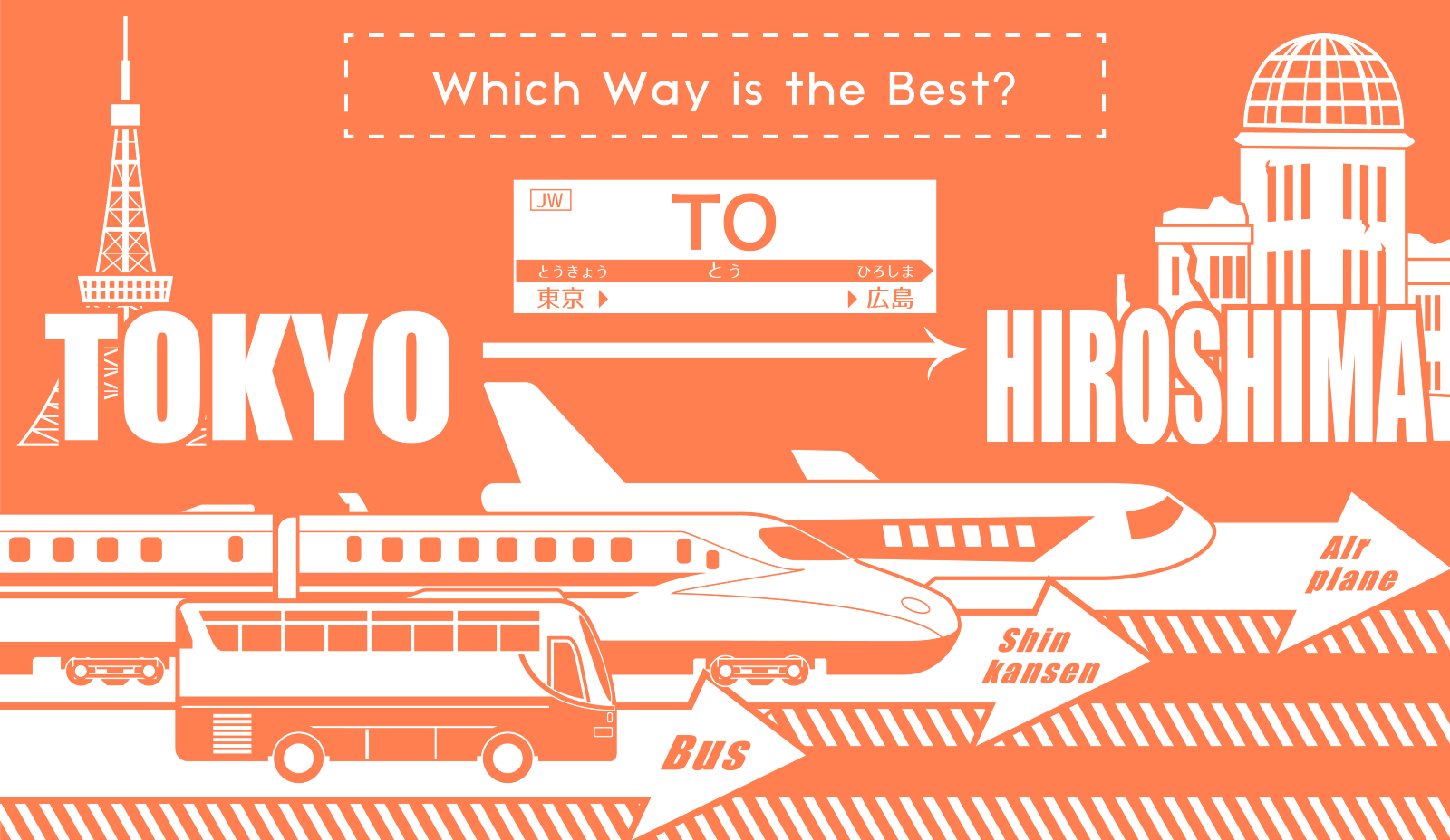 Tokyo to Hiroshima: Best Transportation Guide of Airplane, Shinkansen and Bus