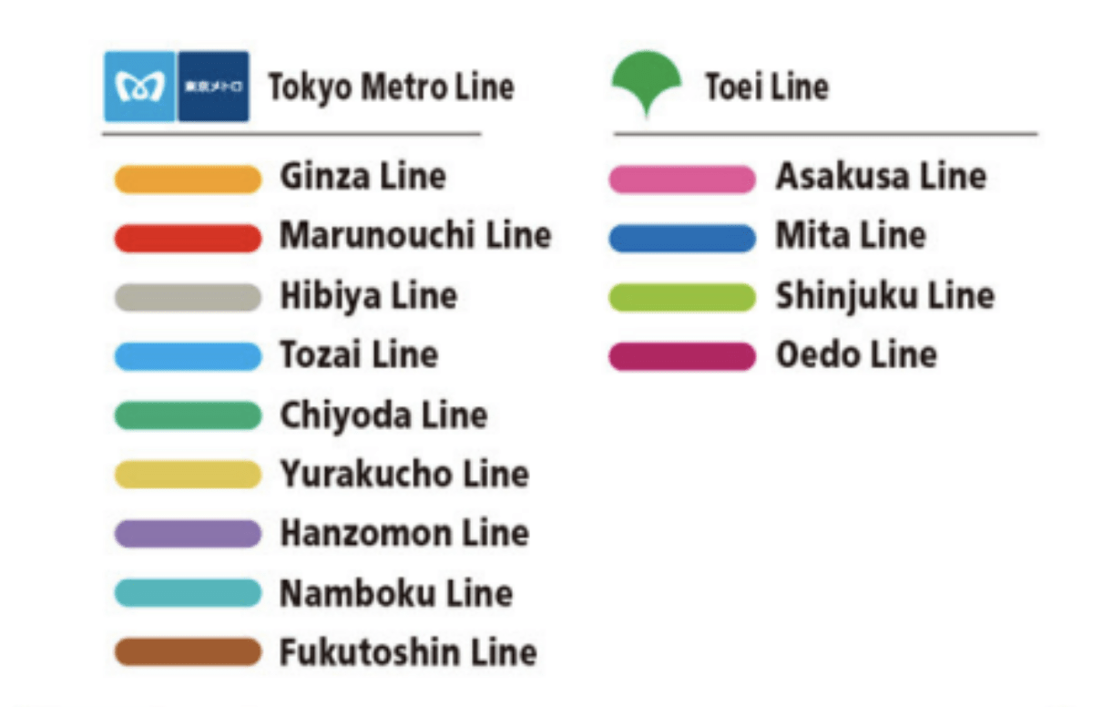 The list of Tokyo Metro Lines and Toei Lines