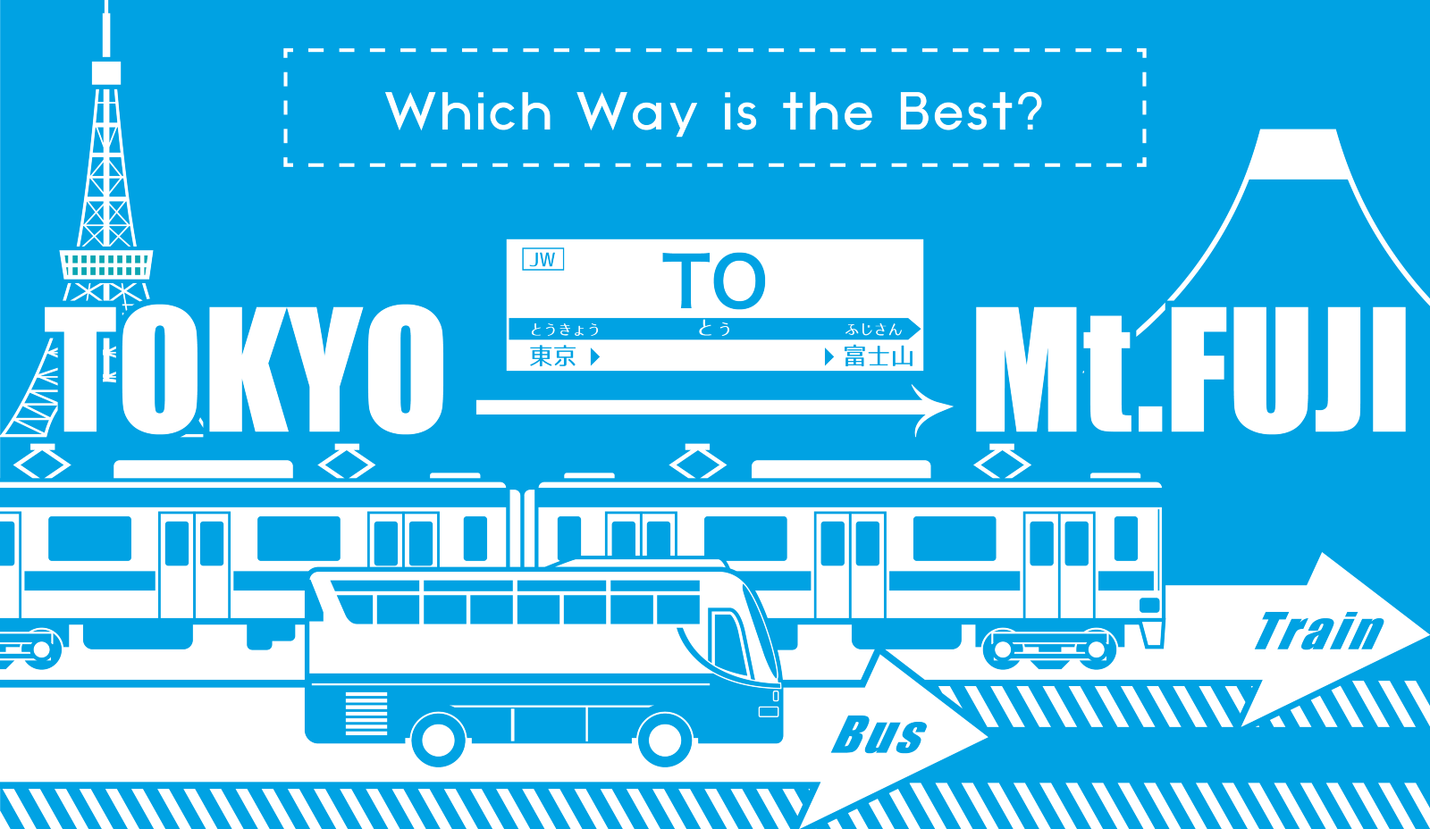 How to Get from Tokyo to Mt.Fuji
