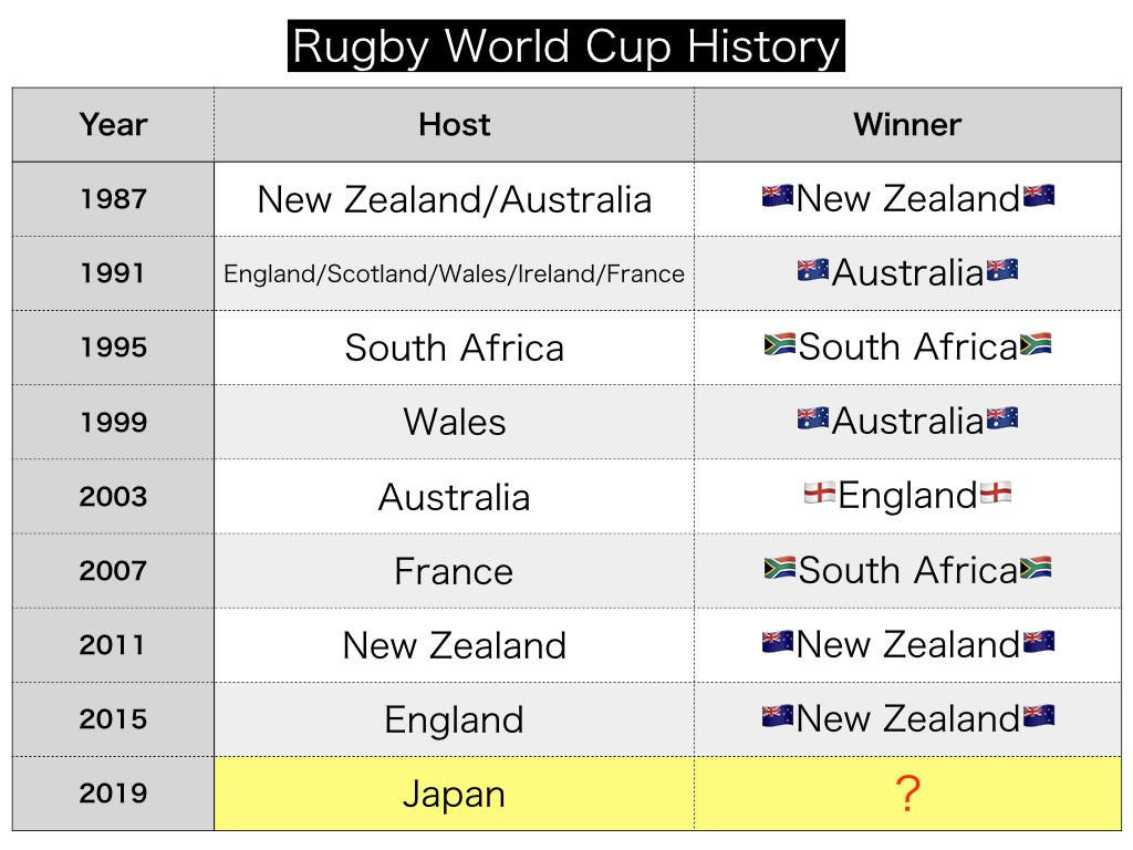 rugby world cup schedule - photo #26