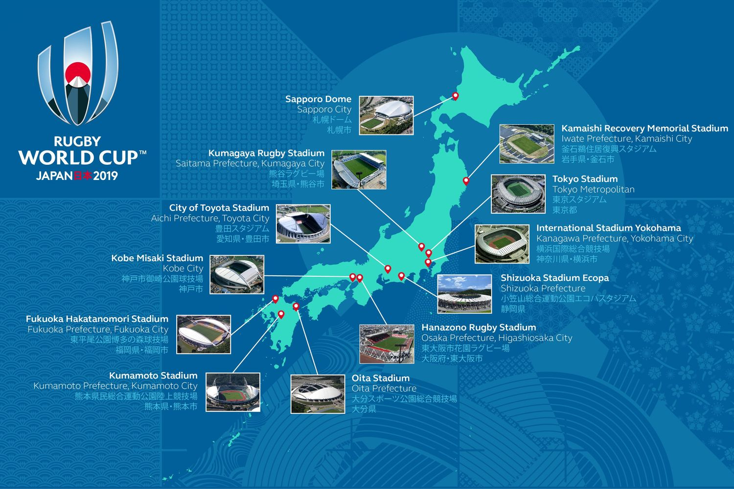Things to Do in Host Cities during Rugby World Cup 2019: Tokyo, Osaka, Yokohama, etc