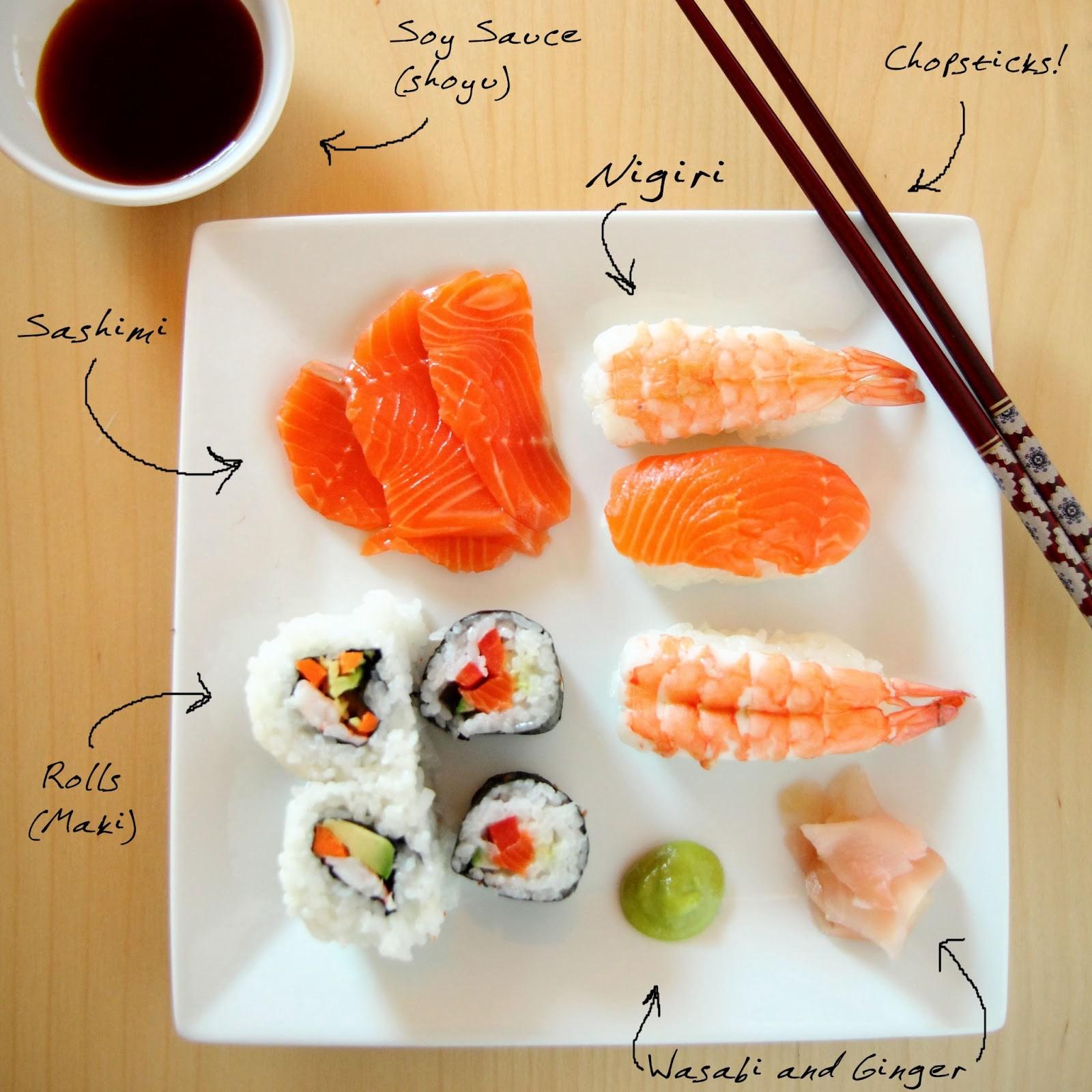 Картинки про суши и роллы смешные, своими