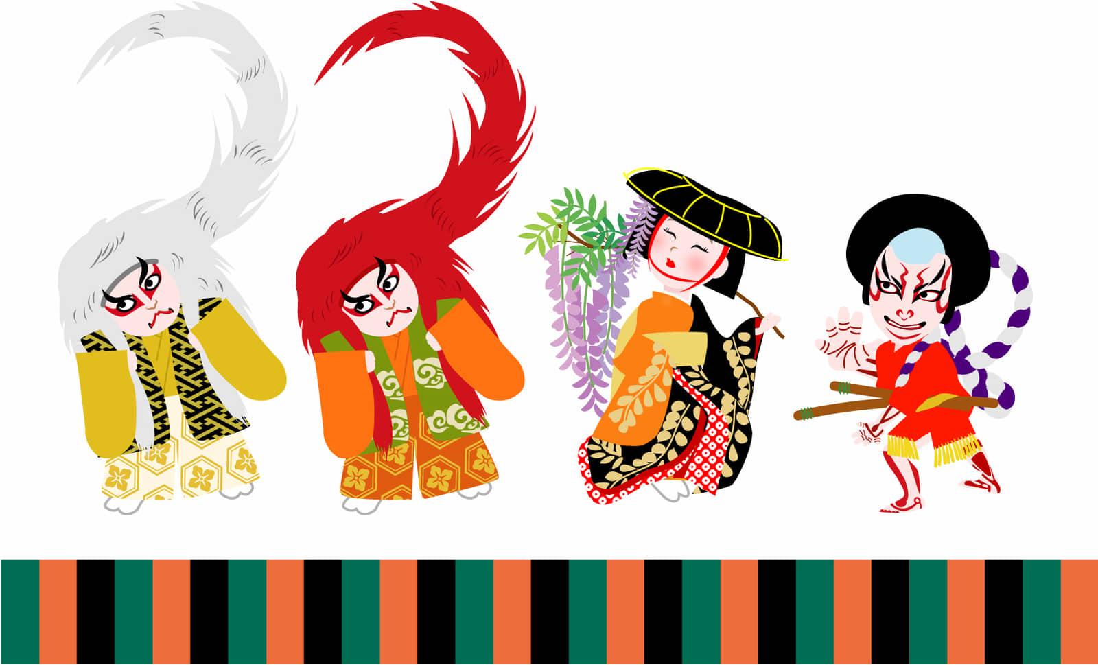 Kabuki today